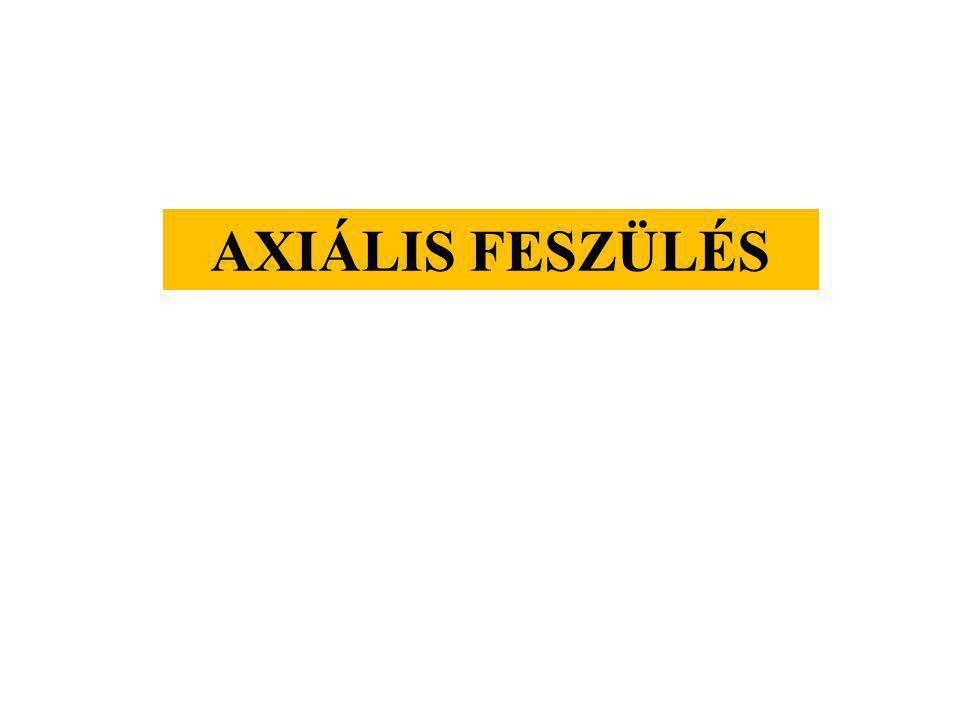 AXIÁLIS FESZÜLÉS