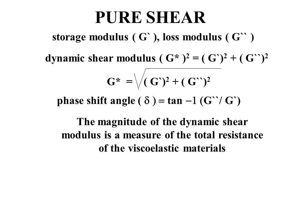 PURE SHEAR storage modulus ( G` ), loss modulus ( G`` )