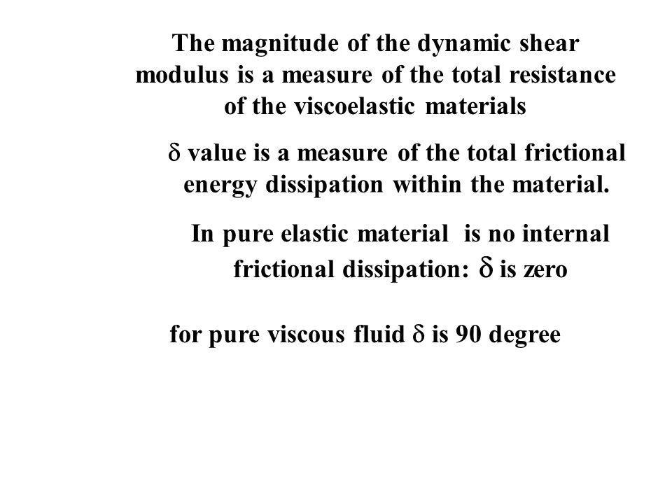 The magnitude of the dynamic shear modulus is a measure of the total resistance of the viscoelastic materials