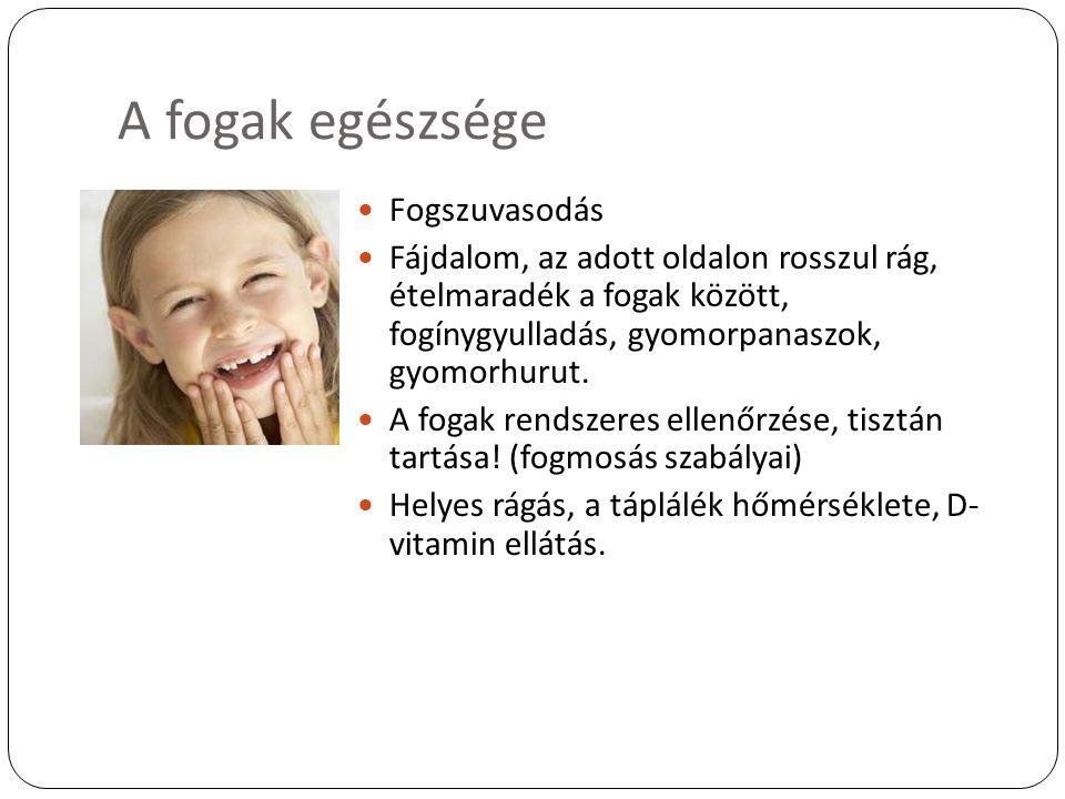 A fogak egészsége Fogszuvasodás