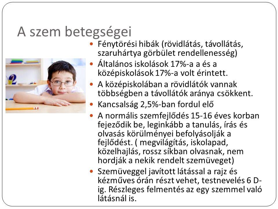 A szem betegségei Fénytörési hibák (rövidlátás, távollátás, szaruhártya görbület rendellenesség)
