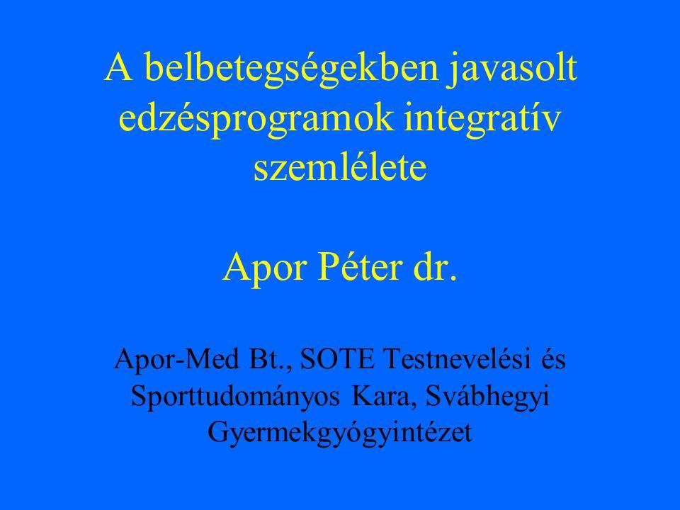 A belbetegségekben javasolt edzésprogramok integratív szemlélete Apor Péter dr.
