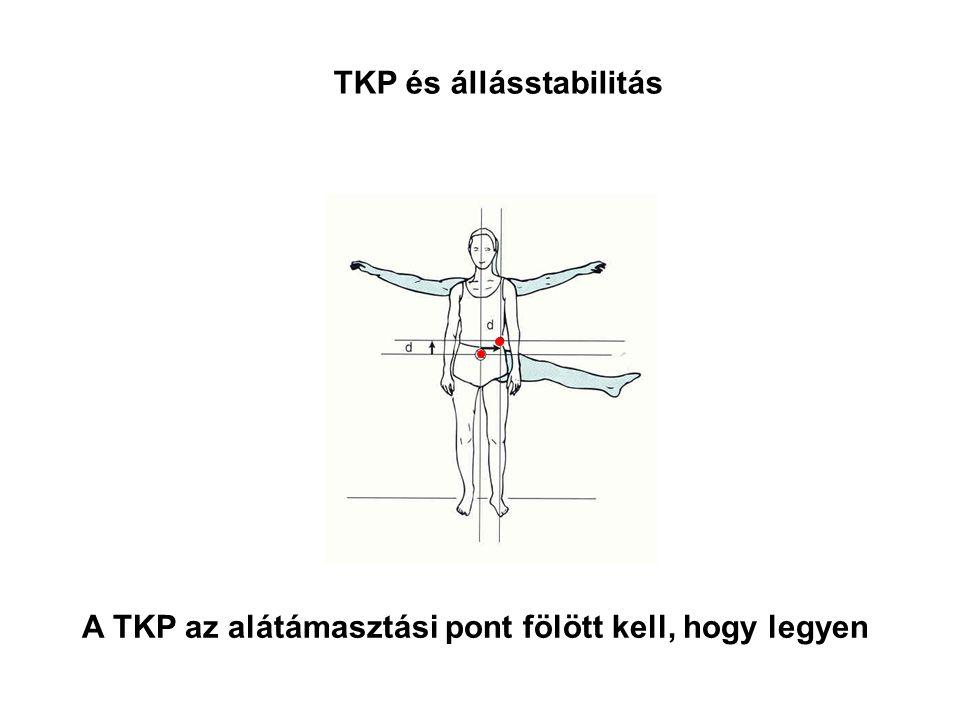 TKP és állásstabilitás
