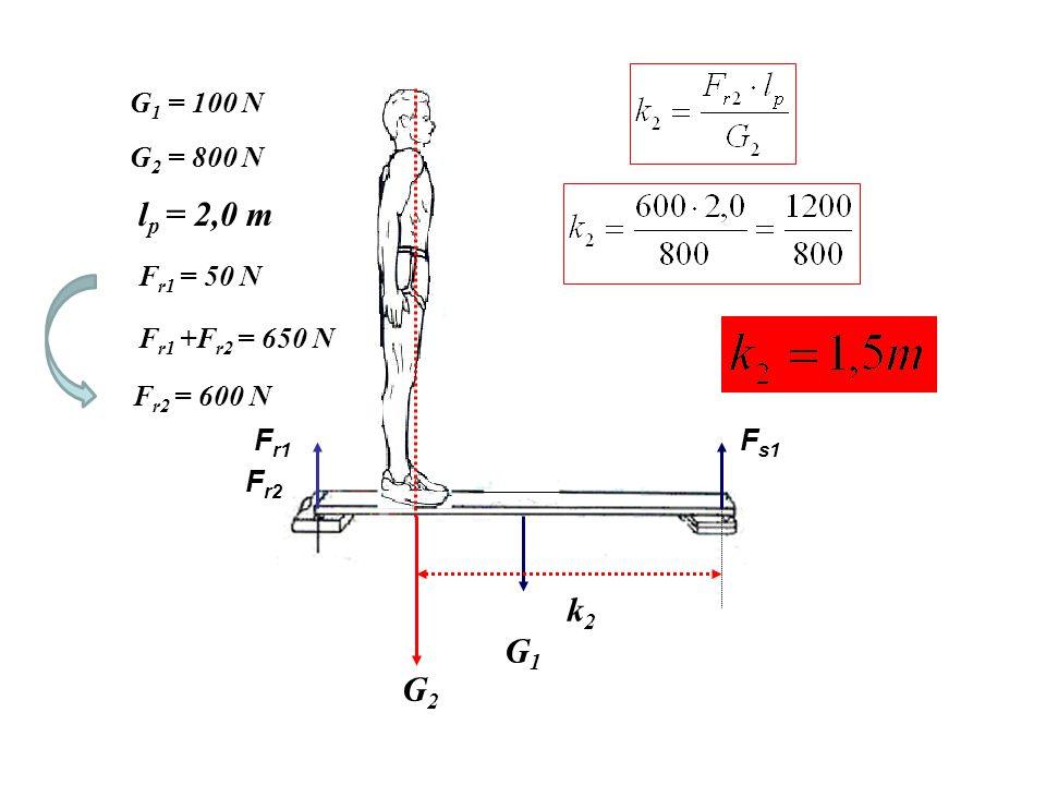 lp = 2,0 m k2 G1 G2 G1 = 100 N G2 = 800 N Fr1 = 50 N Fr1 +Fr2 = 650 N