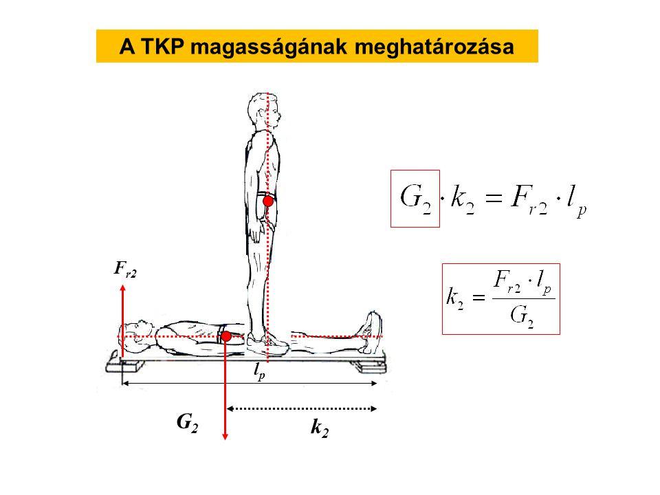 A TKP magasságának meghatározása