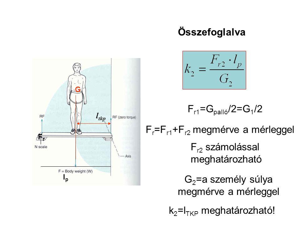 G2=a személy súlya megmérve a mérleggel