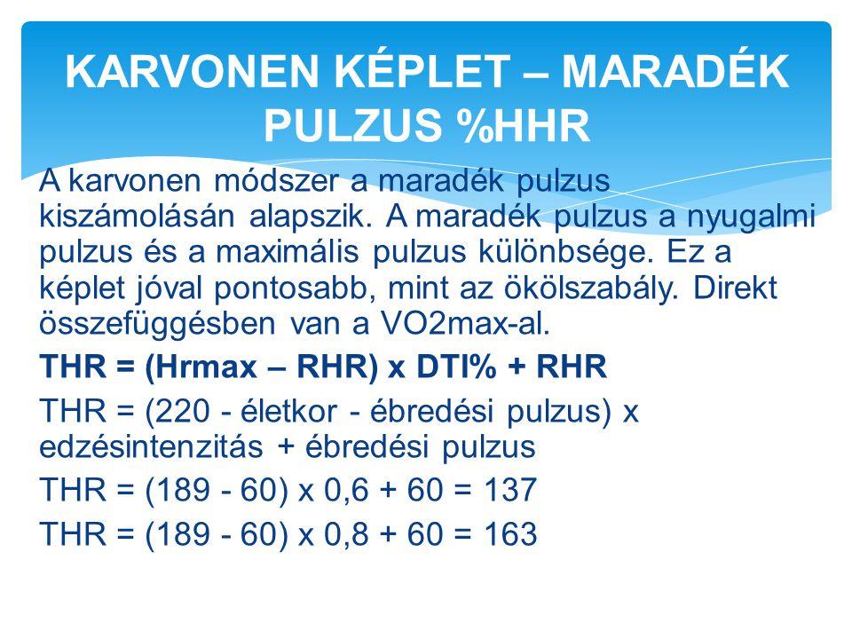 KARVONEN KÉPLET – MARADÉK PULZUS %HHR