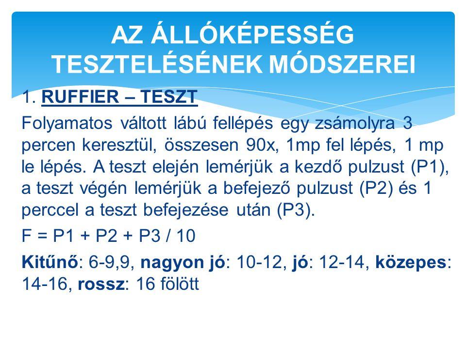 AZ ÁLLÓKÉPESSÉG TESZTELÉSÉNEK MÓDSZEREI
