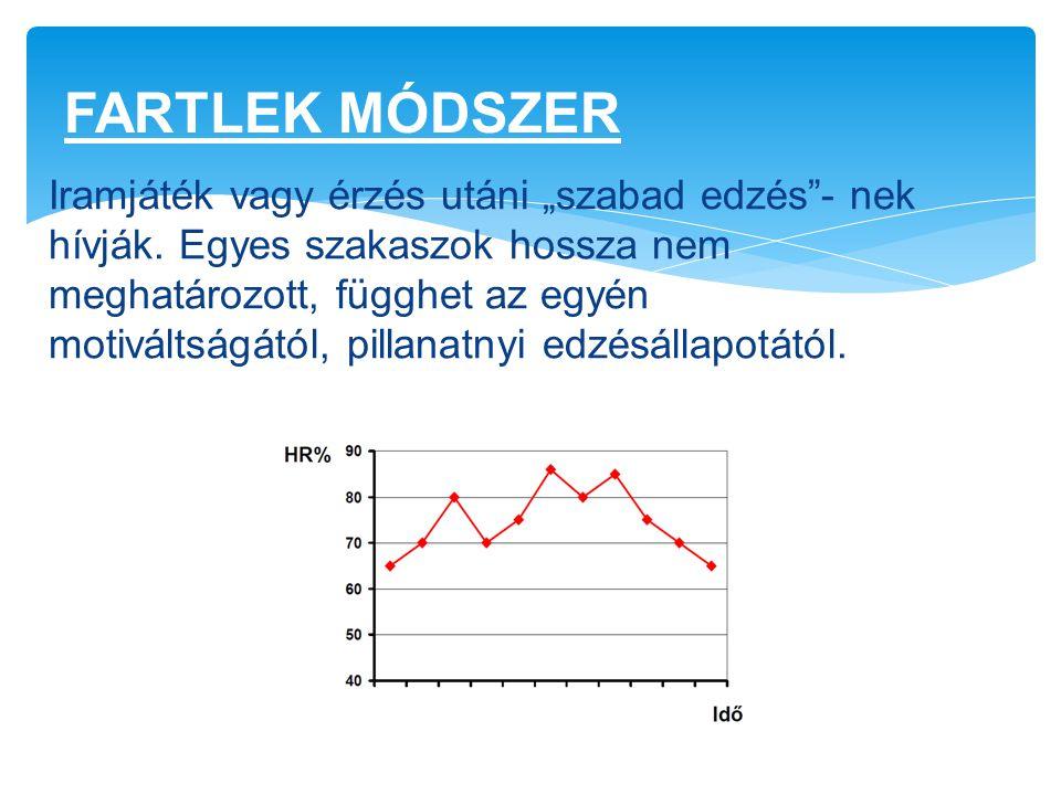 FARTLEK MÓDSZER