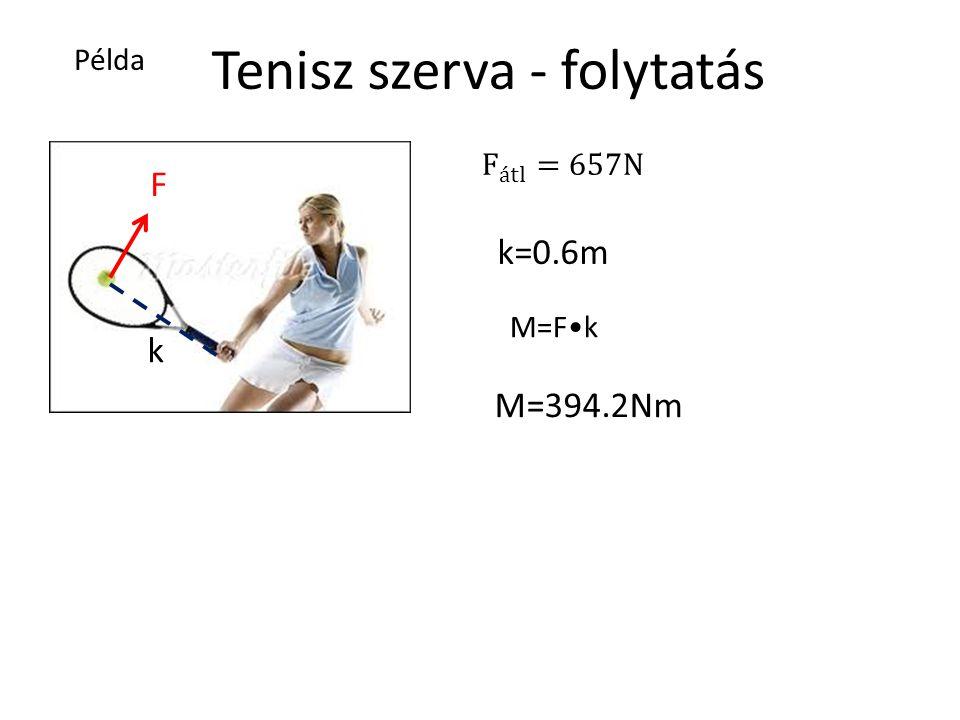 Tenisz szerva - folytatás