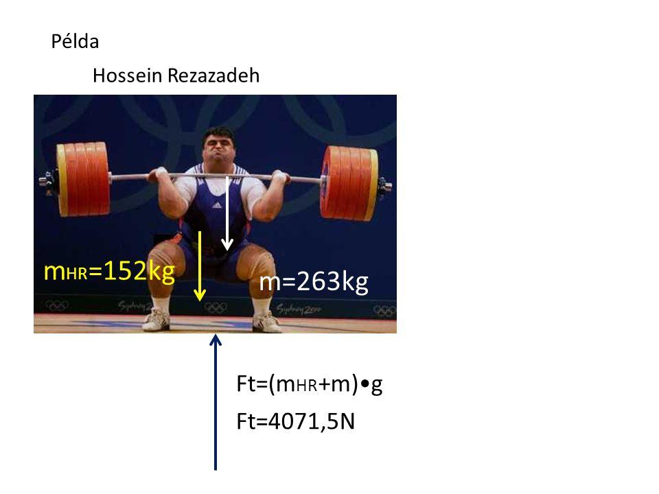 Példa Hossein Rezazadeh mHR=152kg m=263kg Ft=(mHR+m)•g Ft=4071,5N