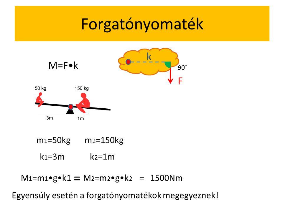 Forgatónyomaték = k M=F•k F m1=50kg m2=150kg k1=3m k2=1m M1=m1•g•k1