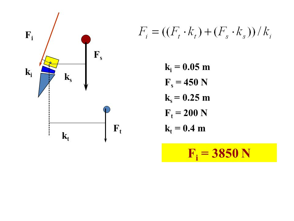 Fi = 3850 N Fi Fs ki = 0.05 m ki Fs = 450 N ks ks = 0.25 m Ft = 200 N