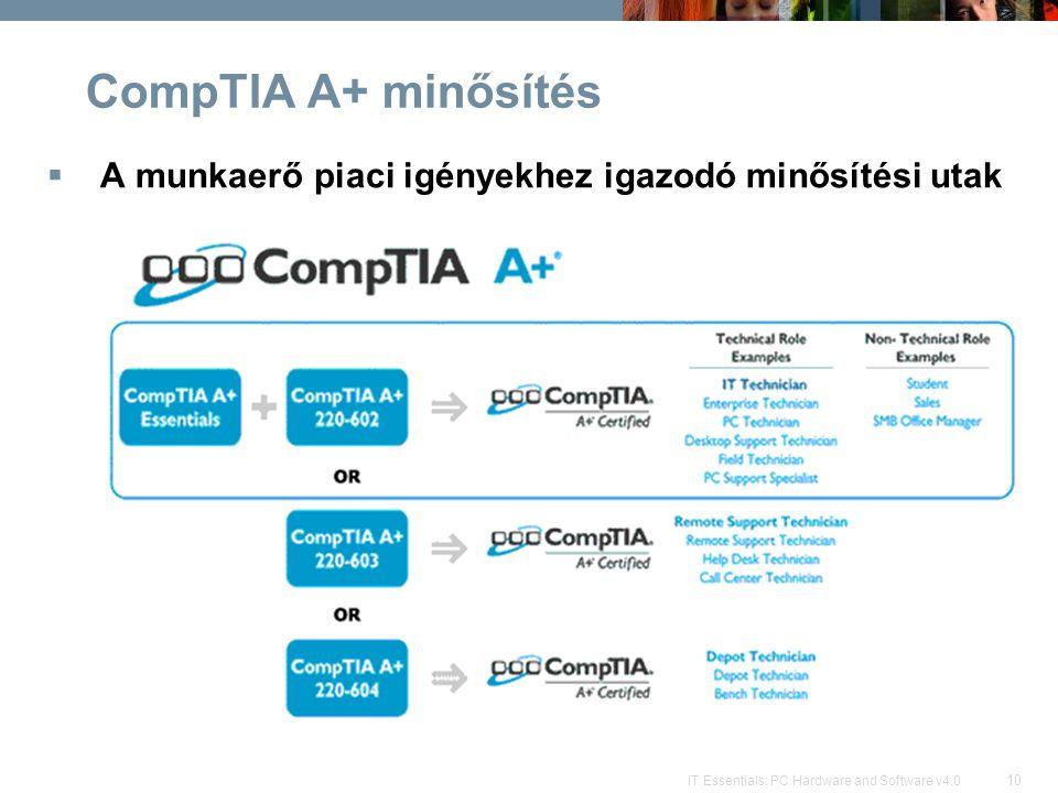 CompTIA A+ minősítés A munkaerő piaci igényekhez igazodó minősítési utak