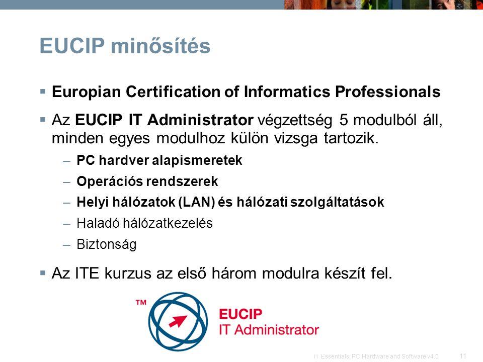 EUCIP minősítés Europian Certification of Informatics Professionals