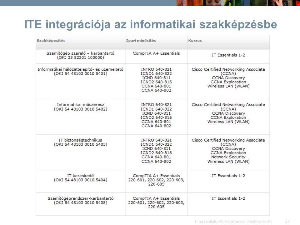 ITE integrációja az informatikai szakképzésbe