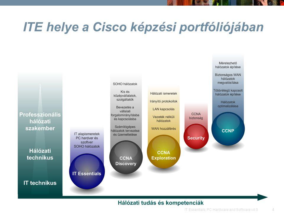 ITE helye a Cisco képzési portfóliójában