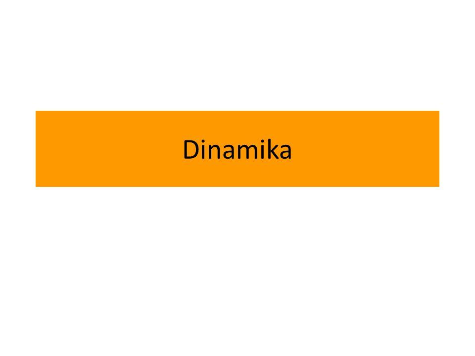 Dinamika
