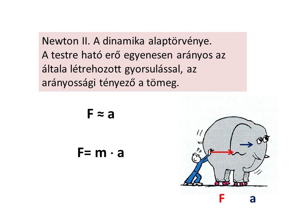 F ≈ a F= m  a F a Newton II. A dinamika alaptörvénye.
