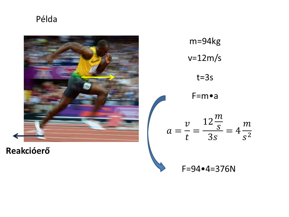 Példa m=94kg v=12m/s t=3s F=m•a 𝑎= 𝑣 𝑡 = 12 𝑚 𝑠 3𝑠 =4 𝑚 𝑠 2 Reakcióerő F=94•4=376N