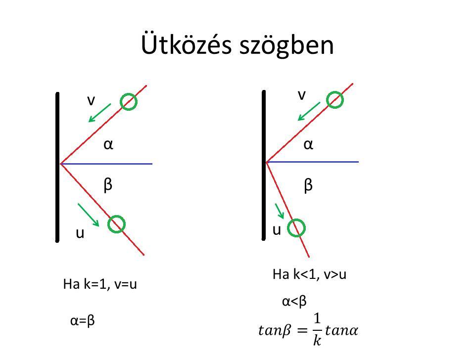 Ütközés szögben v v α α β β u u Ha k<1, v>u Ha k=1, v=u α<β