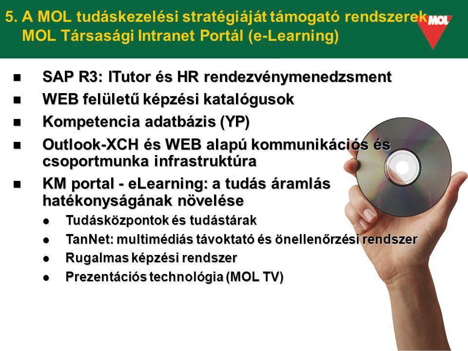 SAP R3: ITutor és HR rendezvénymenedzsment