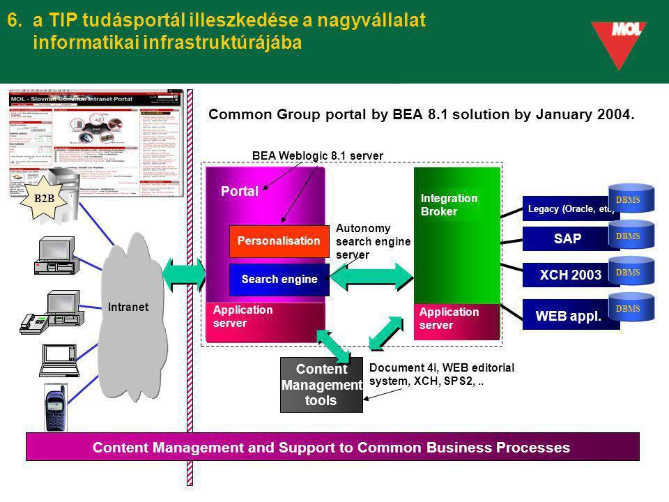 6. a TIP tudásportál illeszkedése a nagyvállalat informatikai infrastruktúrájába