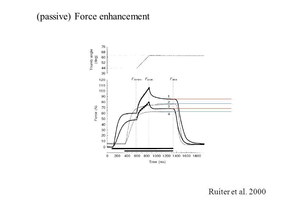 (passive) Force enhancement