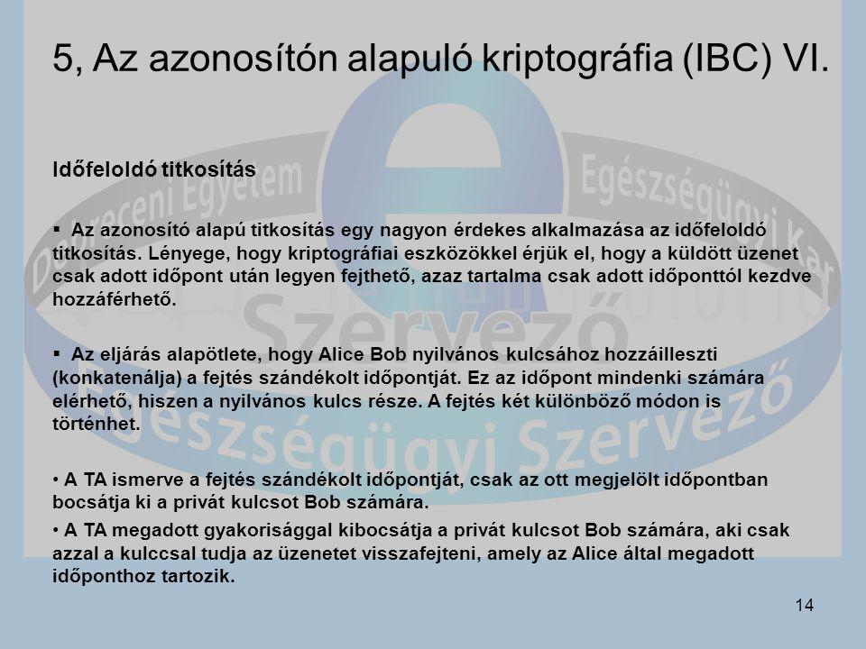 5, Az azonosítón alapuló kriptográfia (IBC) VI.