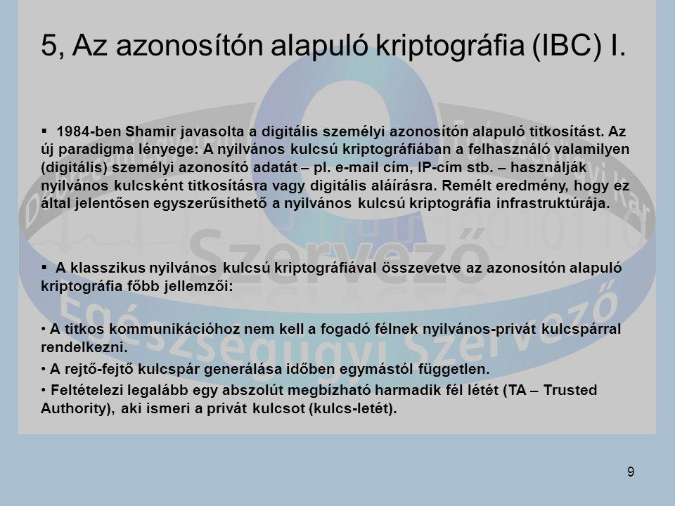 5, Az azonosítón alapuló kriptográfia (IBC) I.