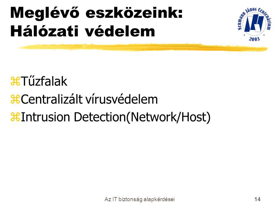 Meglévő eszközeink: Hálózati védelem