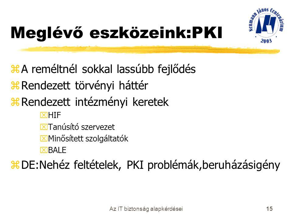 Meglévő eszközeink:PKI