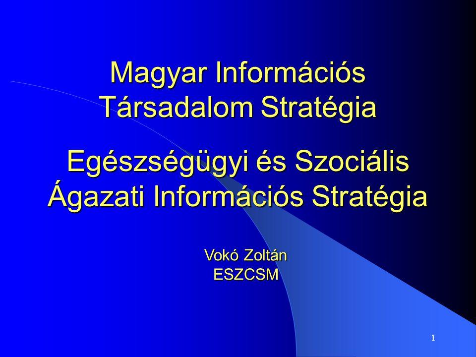 Magyar Információs Társadalom Stratégia Egészségügyi és Szociális Ágazati Információs Stratégia