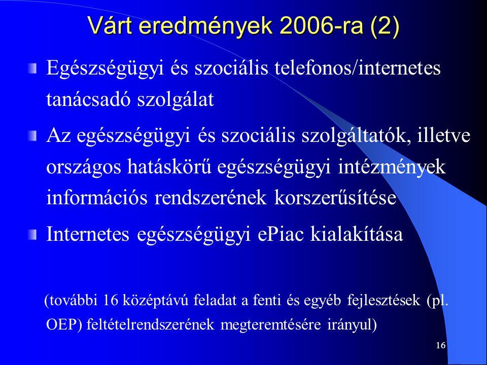 Várt eredmények 2006-ra (2) Egészségügyi és szociális telefonos/internetes tanácsadó szolgálat.