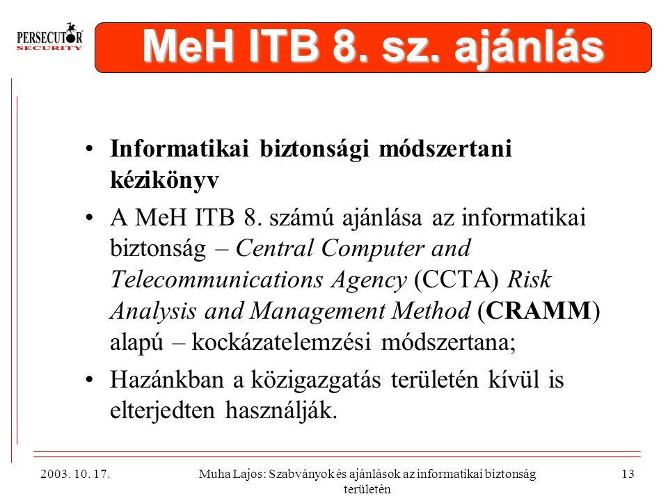 MeH ITB 8. sz. ajánlás Informatikai biztonsági módszertani kézikönyv