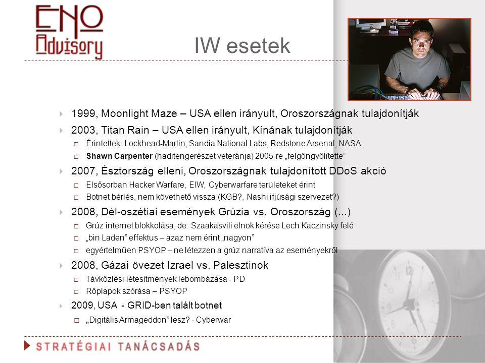 IW esetek 1999, Moonlight Maze – USA ellen irányult, Oroszországnak tulajdonítják. 2003, Titan Rain – USA ellen irányult, Kínának tulajdonítják.