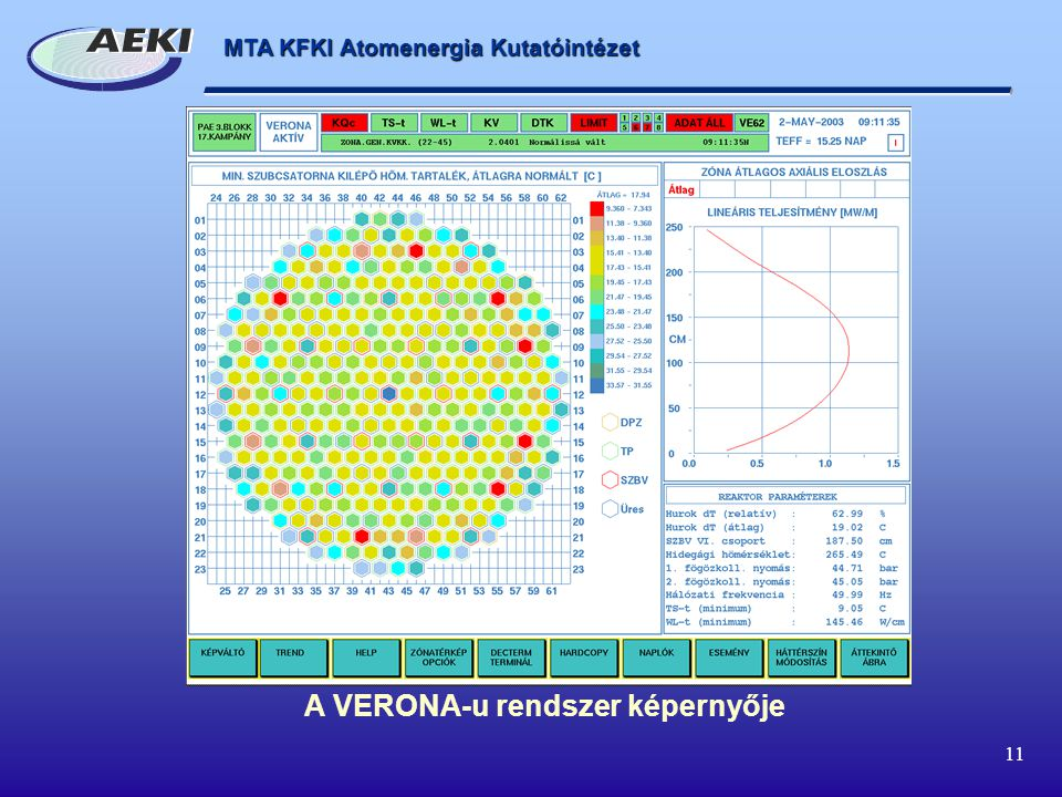 A VERONA-u rendszer képernyője