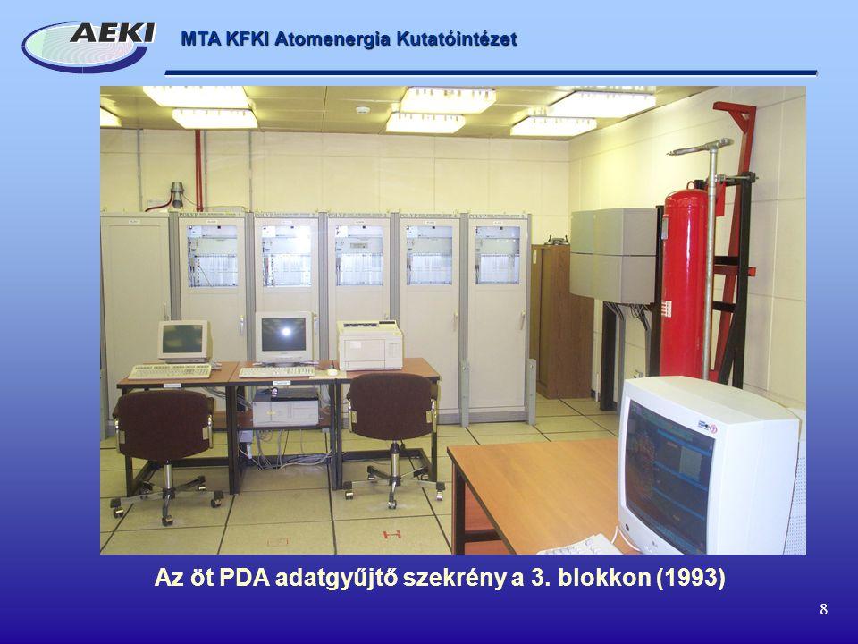 Az öt PDA adatgyűjtő szekrény a 3. blokkon (1993)