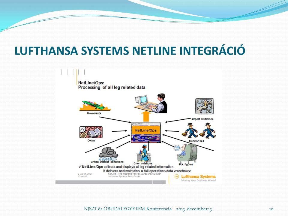LUFTHANSA SYSTEMS NETLINE INTEGRÁCIÓ