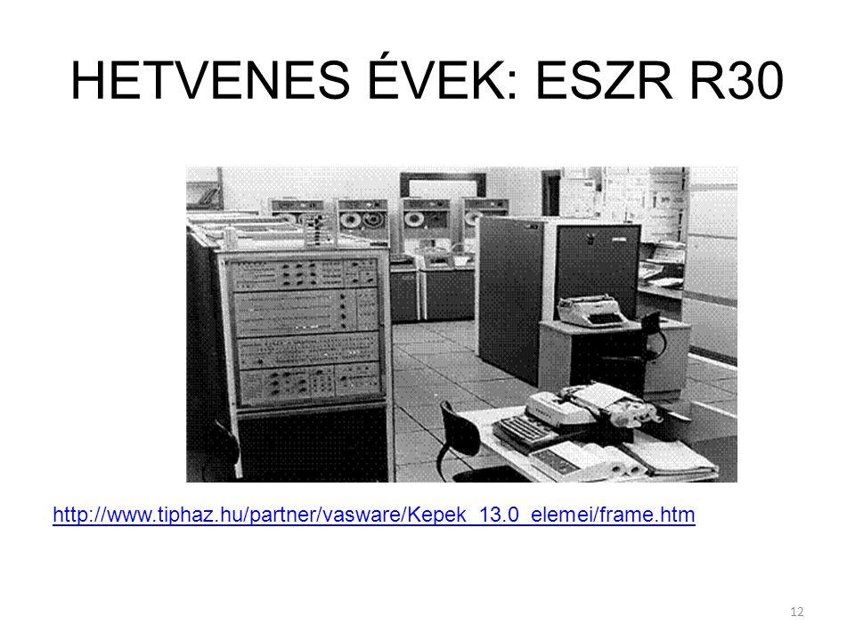 HETVENES ÉVEK: ESZR R30 http://www.tiphaz.hu/partner/vasware/Kepek_13.0_elemei/frame.htm