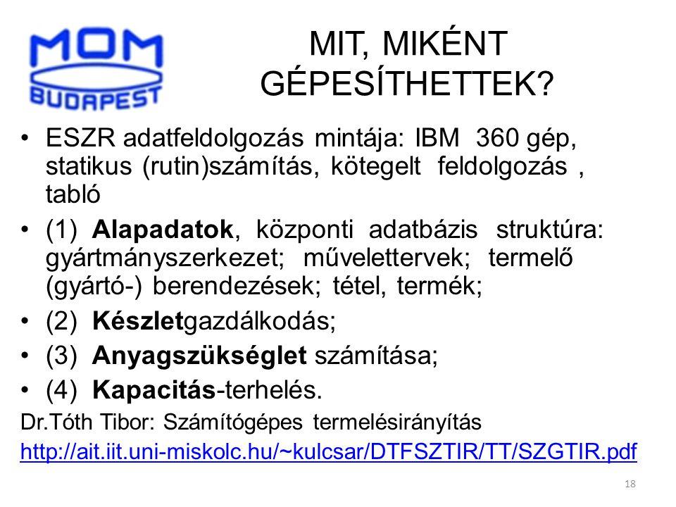 MIT, MIKÉNT GÉPESÍTHETTEK