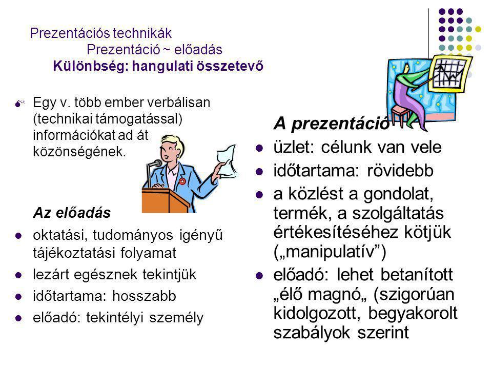 A prezentáció üzlet: célunk van vele időtartama: rövidebb