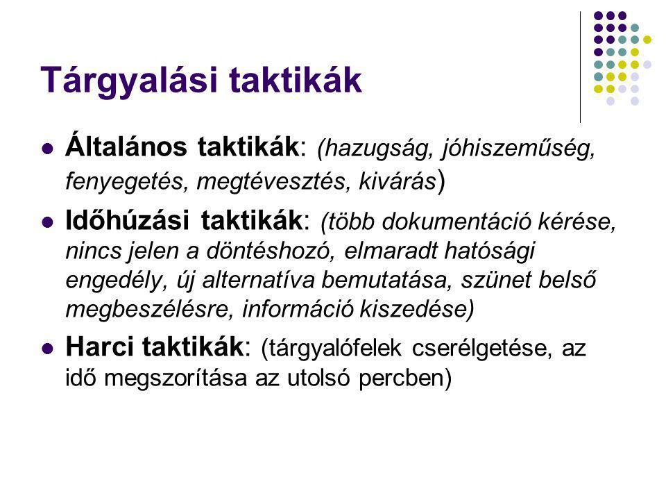 Tárgyalási taktikák Általános taktikák: (hazugság, jóhiszeműség, fenyegetés, megtévesztés, kivárás)