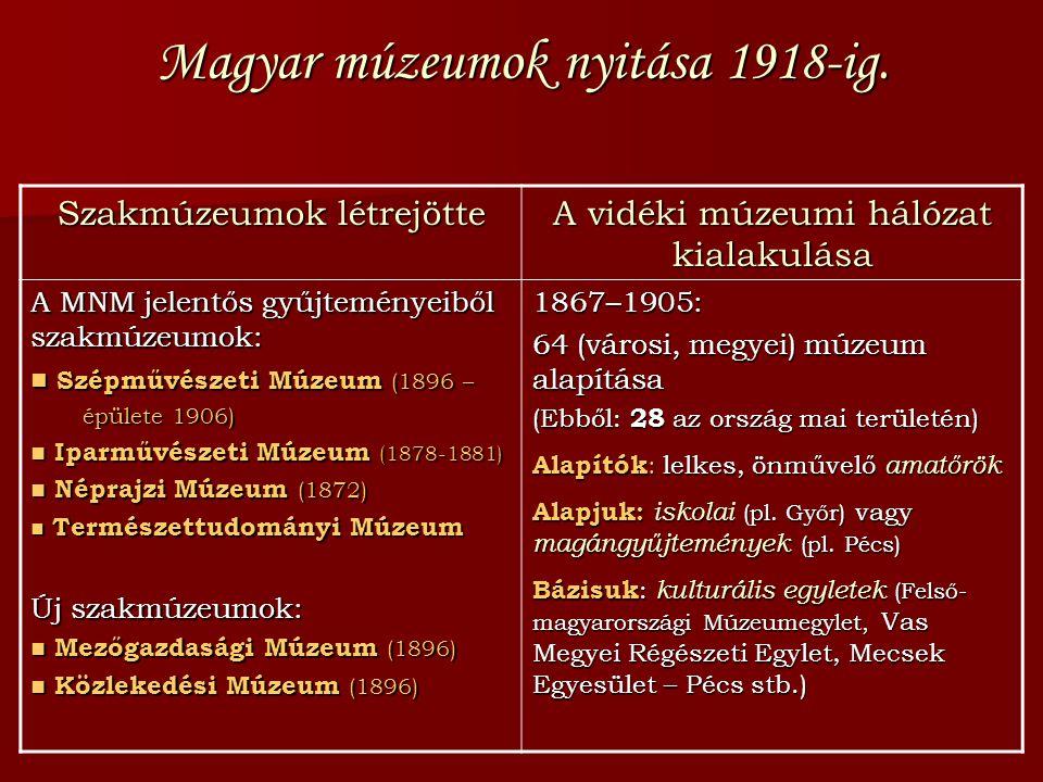 Magyar múzeumok nyitása 1918-ig.