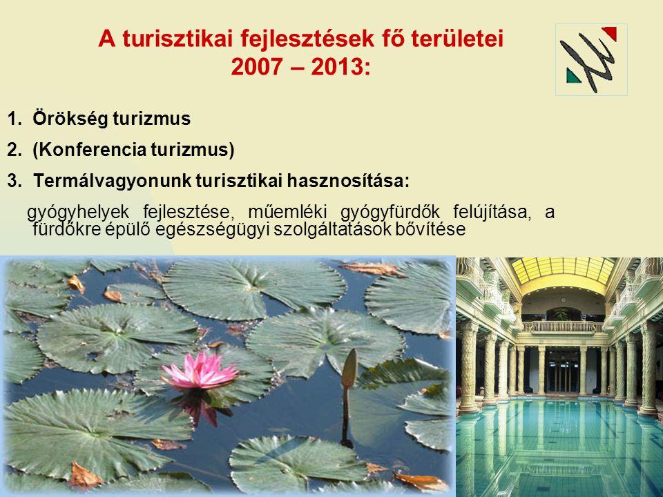 A turisztikai fejlesztések fő területei 2007 – 2013: