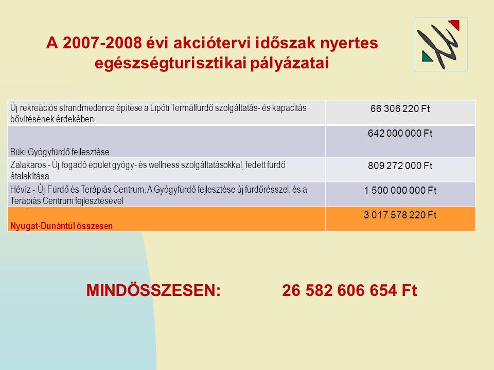 A 2007-2008 évi akciótervi időszak nyertes egészségturisztikai pályázatai