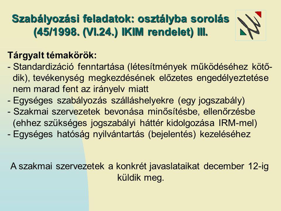 A szakmai szervezetek a konkrét javaslataikat december 12-ig