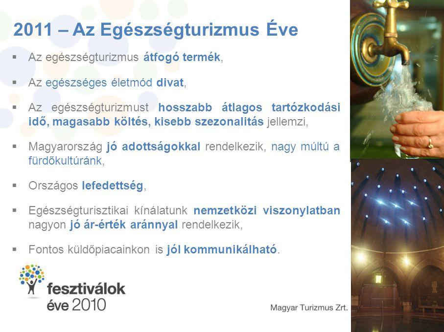 2011 – Az Egészségturizmus Éve