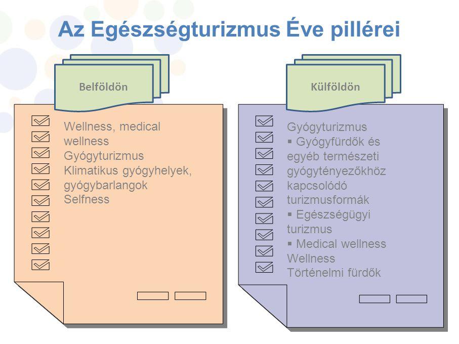 Az Egészségturizmus Éve pillérei