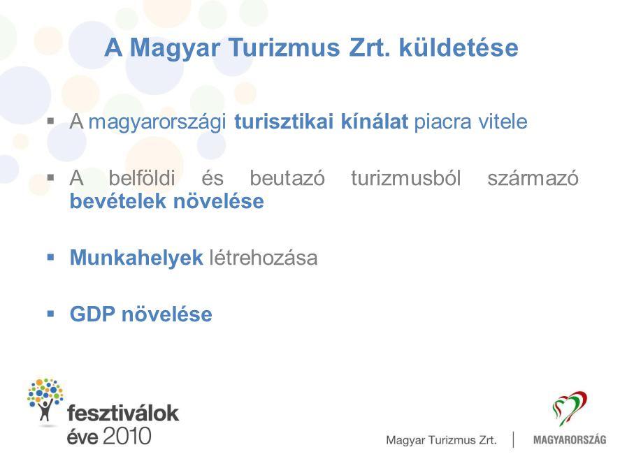 A Magyar Turizmus Zrt. küldetése